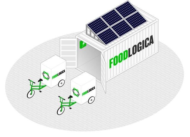 Foodlogica1